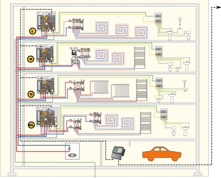 Bytové stanice a jejich servis